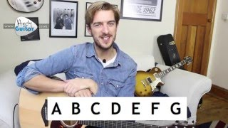 Guitar Note Names EXPLAINED in 5 minutes   Learn The Guitar Fretboard Beginners Course Level 6 5