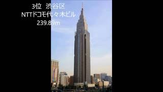 東京23区 ビルランキング