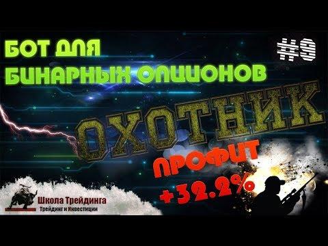 Бот для Бинарных Опционов Охотник - Профит 32.20% за 1 день.