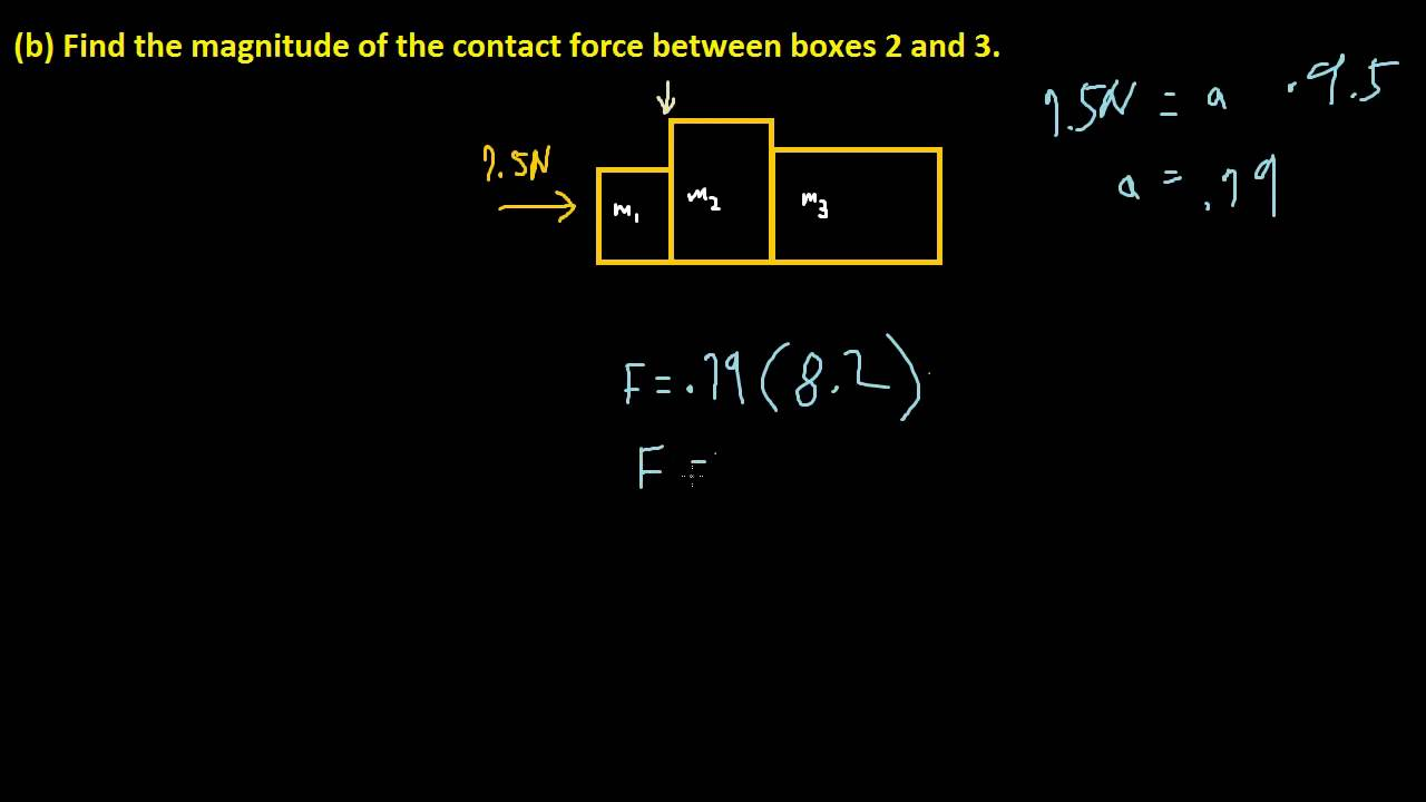 Three Boxes Contact Forces Youtube External That Act On An Object As A Result Of Its