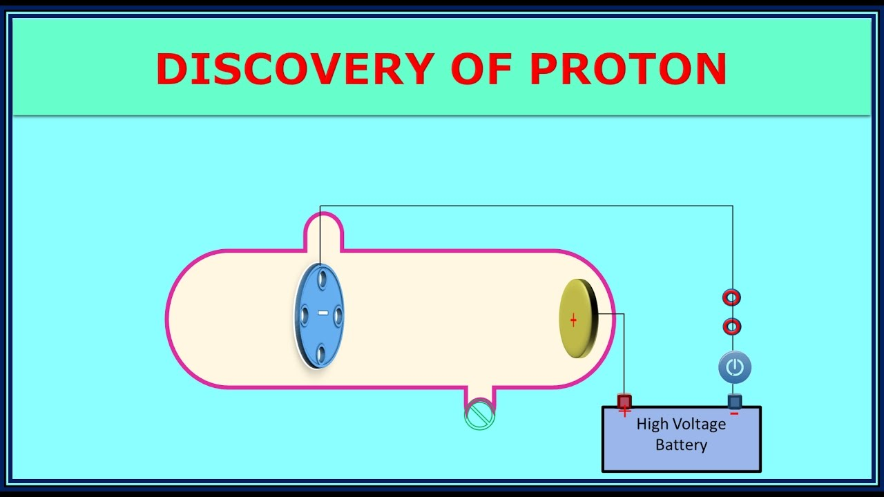 2 1 3 Discovery Of Proton Youtube