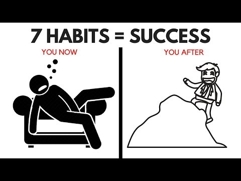 7 Habits Of Highly Succesful And Effective People - Life Changing Habits For Success - Habit 4 - 7