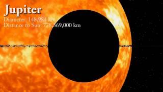 Amanpreet Singh,3D Animation Video Files,Solar System,Arena Animation Chembur