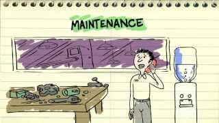 maintenance software that makes your life easy ma cmms