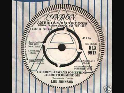 Lou Johnson -