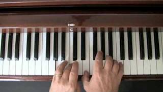 Nature Boy - Easy piano lesson (Part 1)