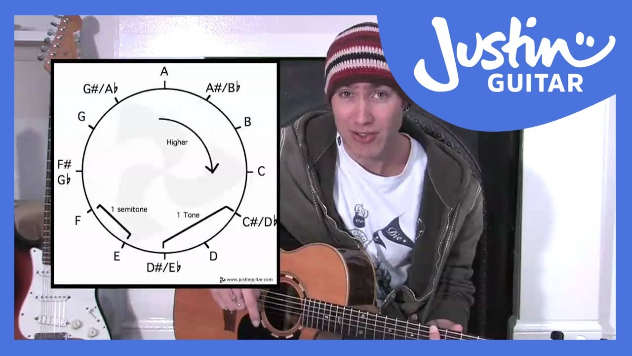 Easy Songs For Stage 5   JustinGuitar com