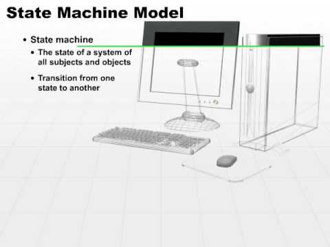 state machine models