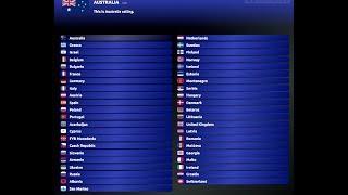 Eurovision Prediction 2018 (ALL 43 SONGS!!)