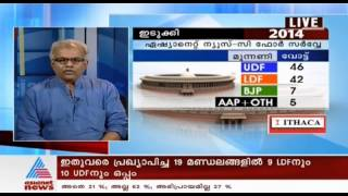 Idukki Asianet news OPINION SURVEY 2014