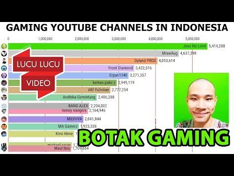 Siapakah Raja Youtube Gaming Di Indonesia?