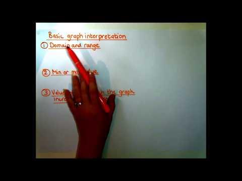 Grade 11 Functions - Quadratic (Parabola).mp4