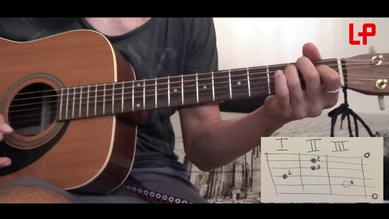 What If Coldplay Original Chords Acoustic Guitar Youtube