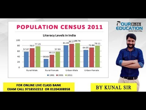 Very Important - Population Census 2011  Class By Kunal Sir
