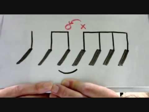 シンコペーションとアンティシペーションの違い・意味・弾き方(ノリとグルーヴ感)ギター初心者講座