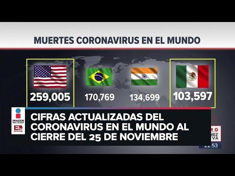 Estadísticas de coronavirus en el mundo (25 de noviembre)