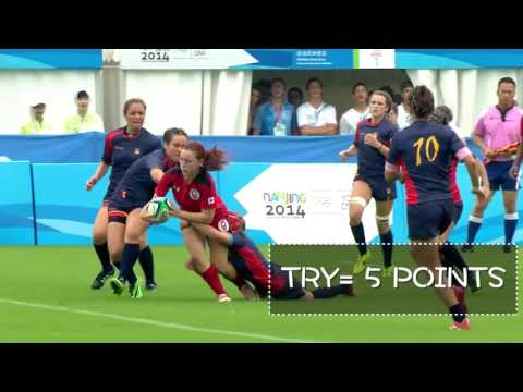 Quick Guide to Olympic Rugby