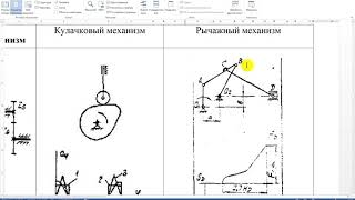 КОМПАС-3D v17: План механизма ТММ (теория механизмов и машин)