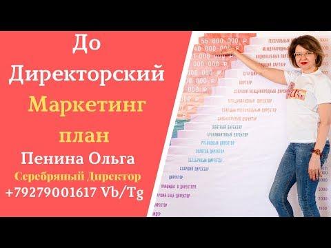 МАРКЕТИНГ ПЛАН ДО УРОВНЯ ДИРЕКТОР #Faberlic / ЛУЧШИЙ МАРКЕТИНГ ПЛАН