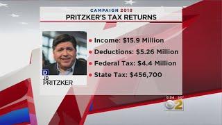 Chris Kennedy, J.B. Pritzker Release Tax Returns