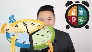 The Key To Success:  Time Management