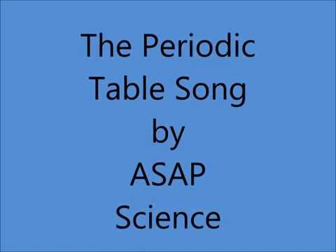 57 Mb The Periodic Table Set To Chainsmokers Closer Lyrics Free