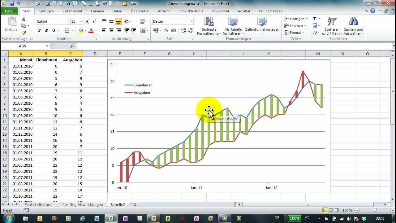 Excel # 263 - Abweichungen (1) im Liniendiagramm darstellen ...
