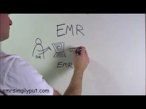 What is EMR?