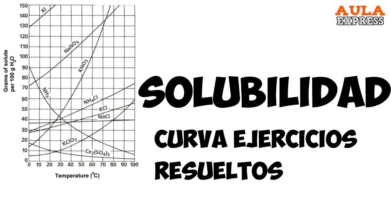 Quimica Solubilidad Curva Ejercicios Resueltos Aulaexpress Bachillerato