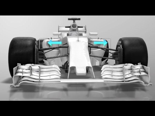 F1's major car changes for 2017 Video Thumbnail