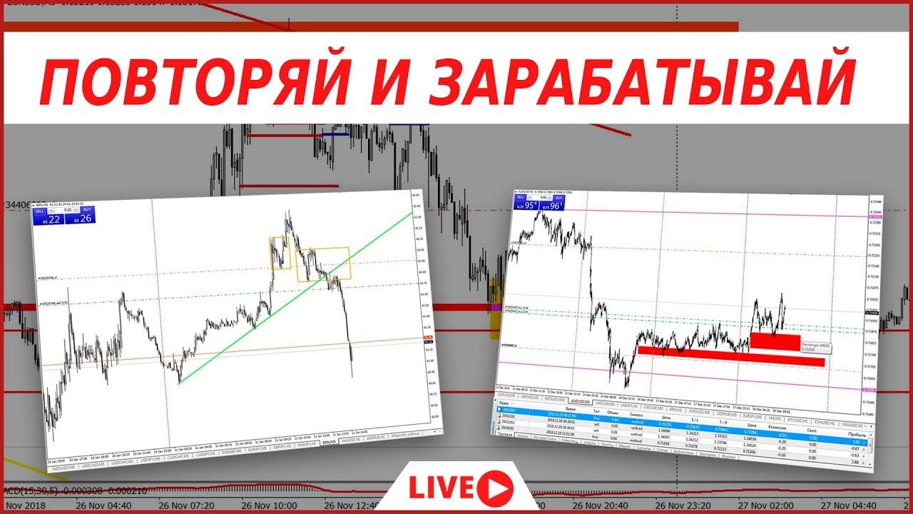 Онлайн-торговля с Академией Форекса 16.04.19