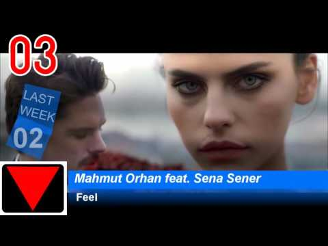 Top 10 Single Charts | Polen | 25.09.2016 | ChartExpress
