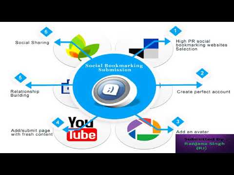 How to submit Bookmarking in SEO | How To Do Social Bookmarking Submission in SEO