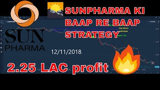 Sunpharma intraday Baap re baap strategy