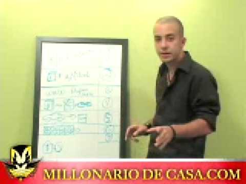 Trabajar desde casa millonario de casa marketing - Trabajar desde casa ofertas ...