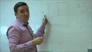 видео Раздел земельных участков