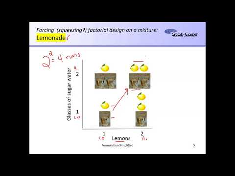 Formulation Simplified Finding The Sweet Spot Via Design And Analysis Of Experiments Youtube