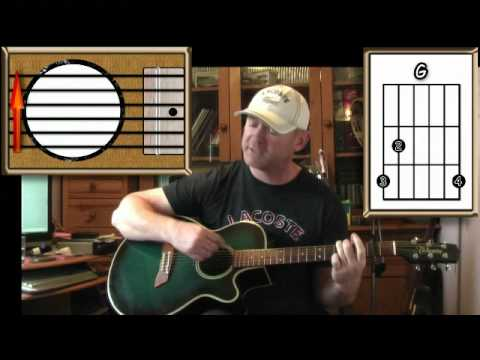 Candle In The Wind Elton John Acoustic Guitar Lesson Youtube