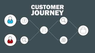 Ingenious Enterprise: The marketing platform explained