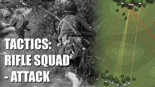 Tactics of the WWII U.S. Army Infantry Rifle Squad - Attack