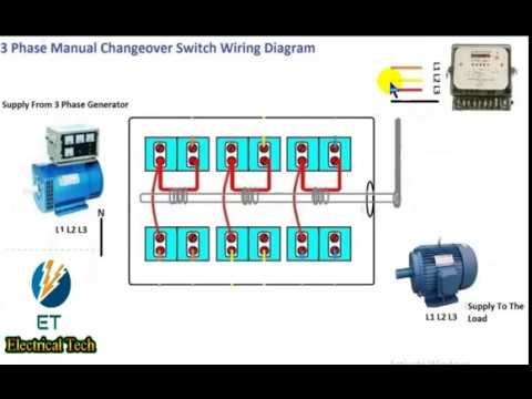 3 Phase Manual Changeover Switch Wiring Diagram Generator Transfer Switch Hindi Urdu