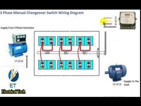 3ph Wiring Diagram Switch | mwb-online co
