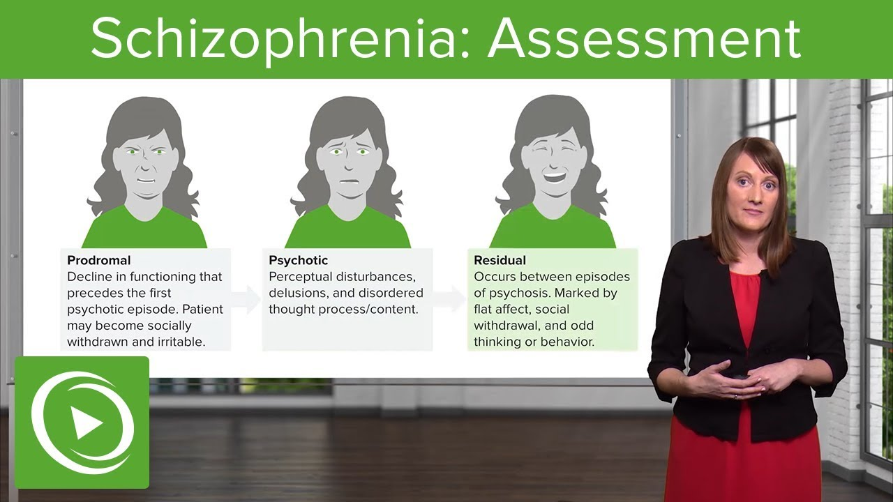 Schizophrenia: Assessment – Psychiatry | Lecturio