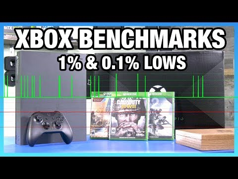 Xbox One X FPS Benchmarks, Thermals, & Power Consumption
