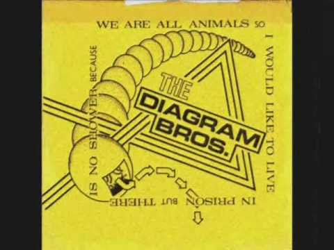 THE DIAGRAM BROTHERS we are all animals 1980