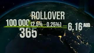 What is rollover in forex trading?