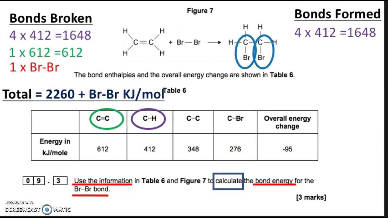 gcse science bond energy