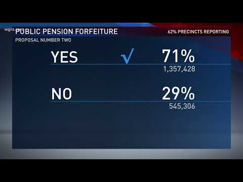 Voters Reject Constitutional Convention