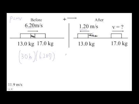 HTPIBReview Ch7 COM Example