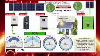 Solar 48 volt Hybrid - Off Grid System. Solar panel grounding and chat